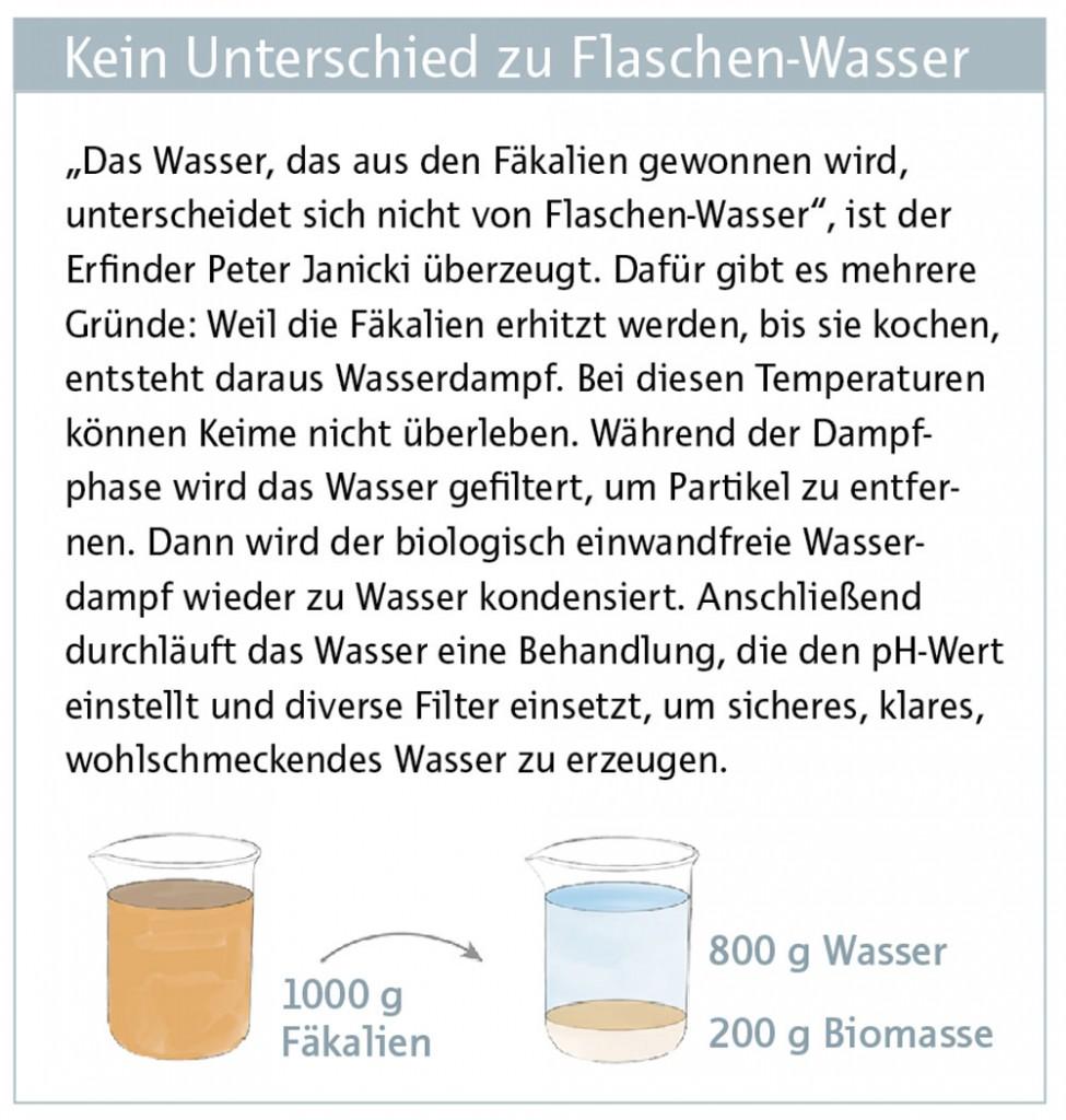 35F13-sewage-beakers